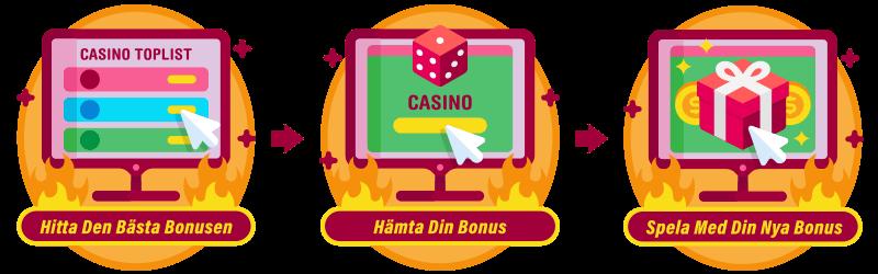 casino with swedish license bonus